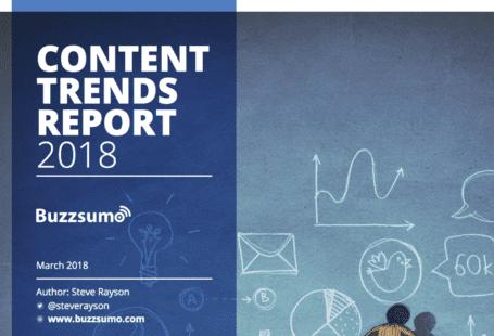 content trends report