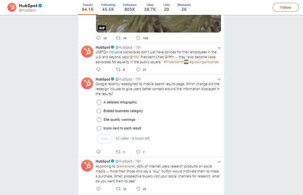 hubspot twitter strategy