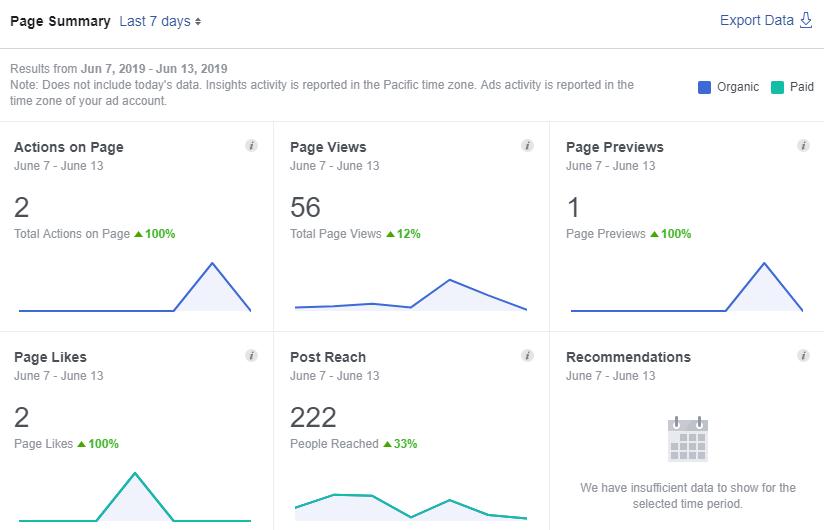 social media analytics tools
